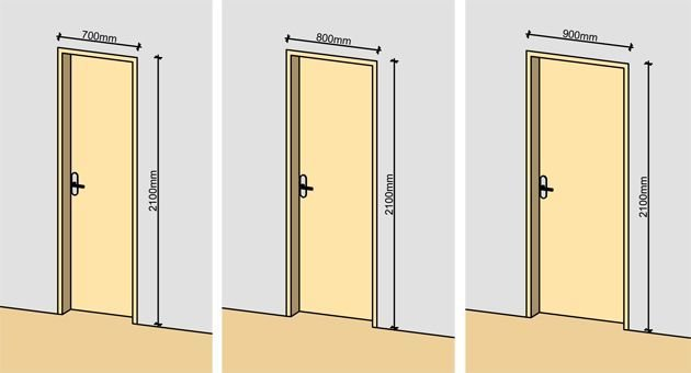 Best Interior Door Dimensions Standard Interior Door Sizes With Pictures