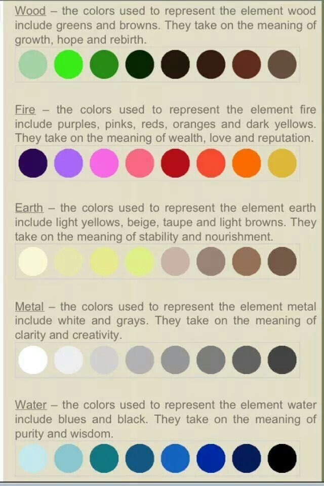Best Feng Shui Elements And Corresponding Colors Feng Shui With Pictures