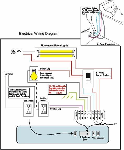 Best Bedroom Electrical Wiring Diagram Somurich Com With Pictures