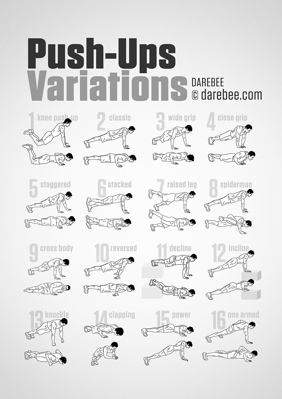 Best Bedroom Workout Tips Purpose Build Muscle And With Pictures