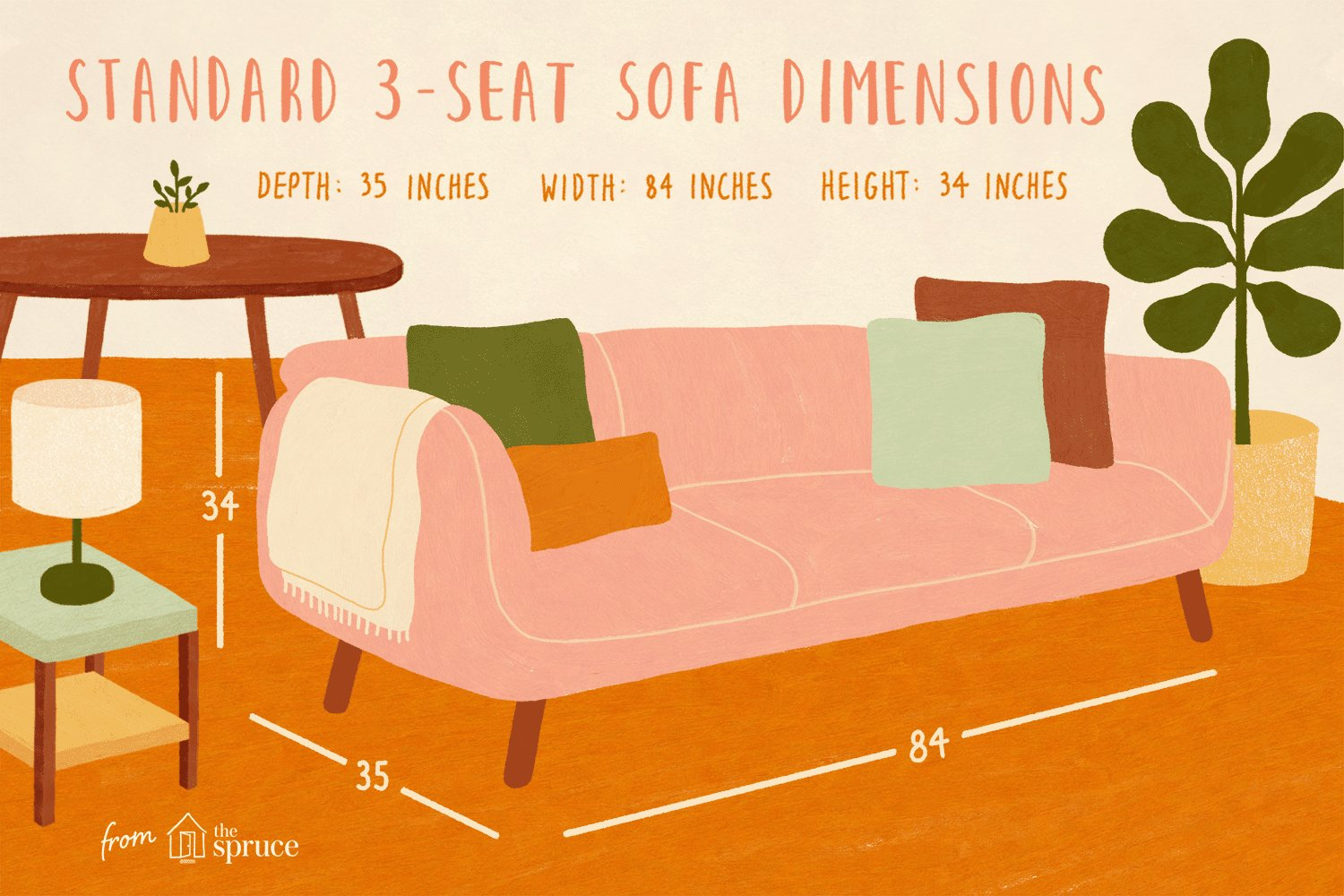 Best Standard Sizes For Various Types Of Furniture With Pictures