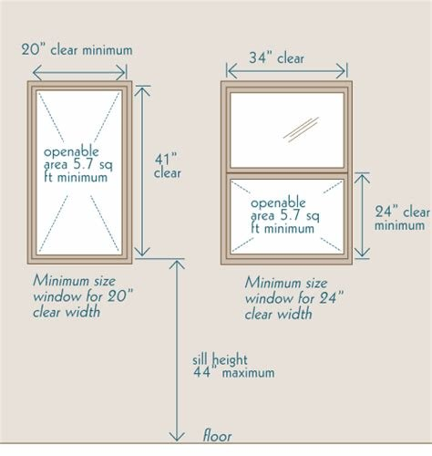 Best Basement Egress Window Freedom Builders Remodelers With Pictures