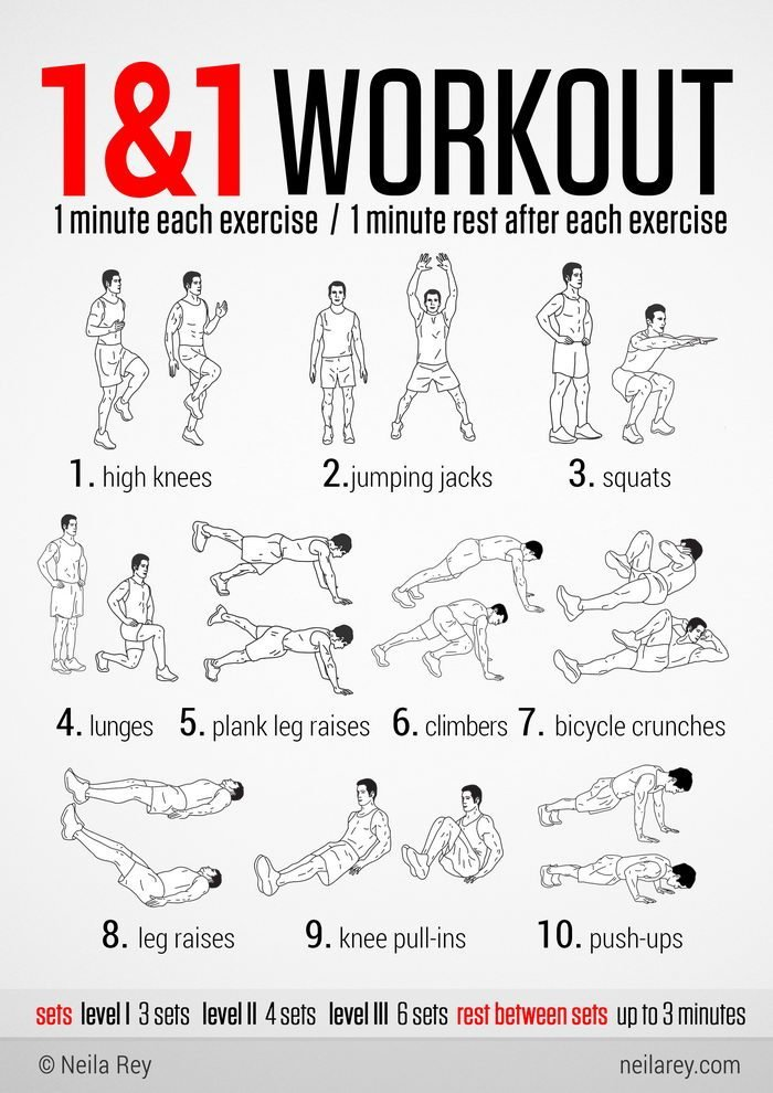 Best No Time For The Gym Here S 20 No Equipment Workouts You With Pictures