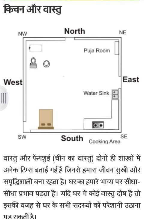 Best Vastu Shastra Bedroom Bed Direction In Hindi With Pictures