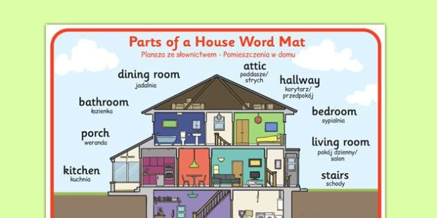 Best Parts Of A House Word Mat Polish Translation Polish With Pictures
