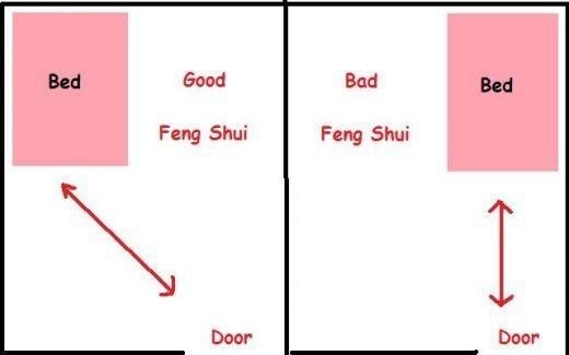 Best How To Feng Shui The Bedroom Colors And Object Placement With Pictures