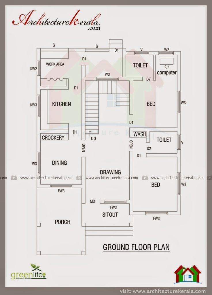 Best Architecture Kerala Contemporary Elevation And House Plan With Pictures