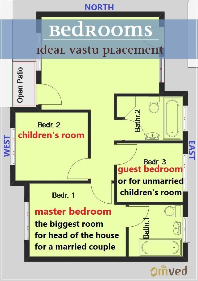 Best Bedroom Vastu Shastra The Master Bedroom Should Ideally Be In The South West Corner Should Be With Pictures