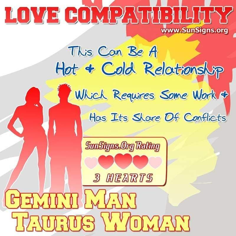 Best Gemini Man And Taurus Woman Love Compatibility Sunsigns Org With Pictures