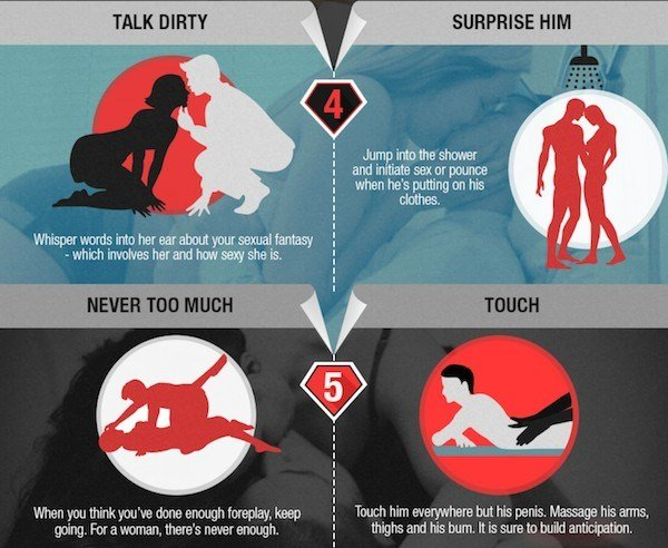 Best Infographic 10 Creative Ways To Impress Your Partner In With Pictures