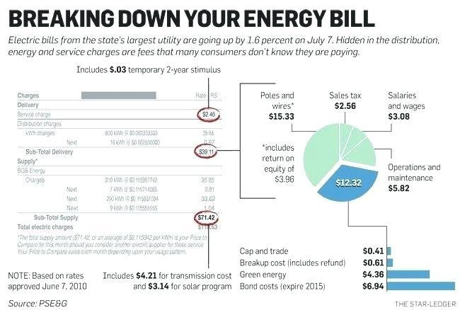 Average 3 Bedroom House Electricity Bill Ericafleming