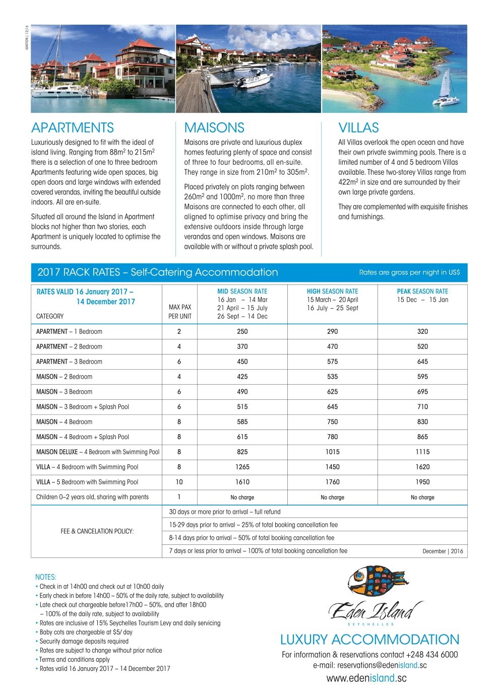 Best Average Water Bill For 2 Bedroom Apartment Gas Per Month With Pictures