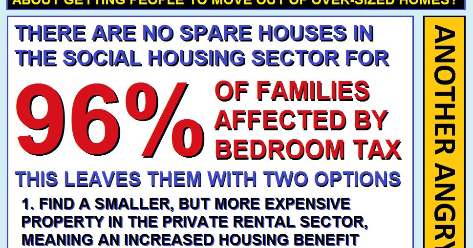 Best Tory Bedroom Tax Tax The Poor Subsidise The Rich With Pictures
