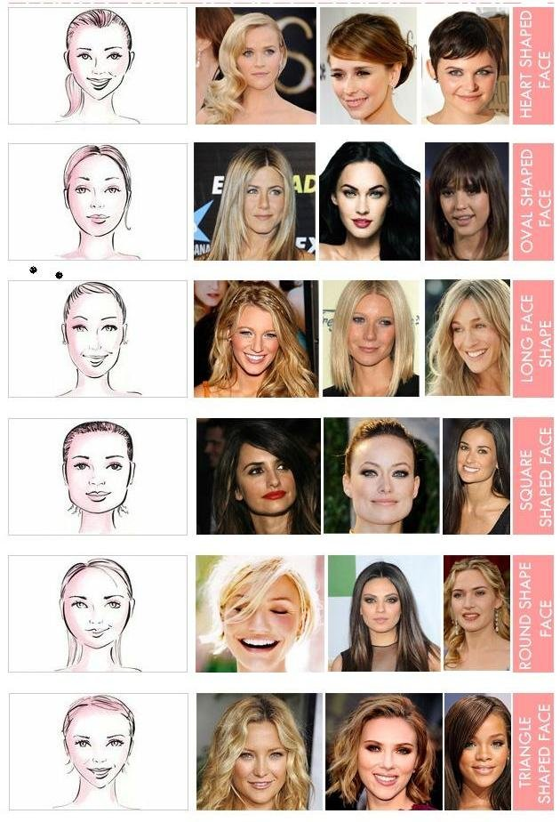 Free Hairstyles To Fit Your Face Shapes For Perfect Haircut Wallpaper