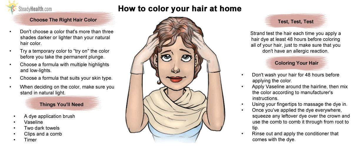 Free How To Color Your Hair At Home Beauty Care Articles Well Being Center Steadyhealth Com Wallpaper