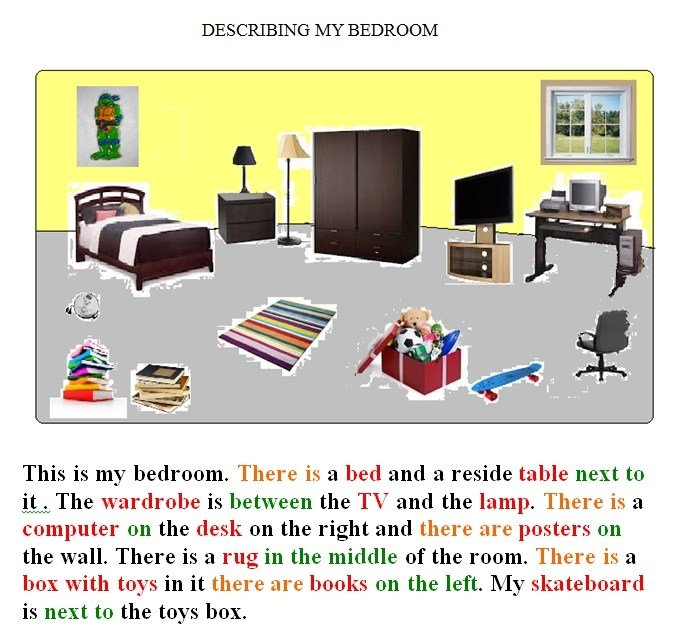 Best A Descriptive Essay About A Bedroom With Pictures