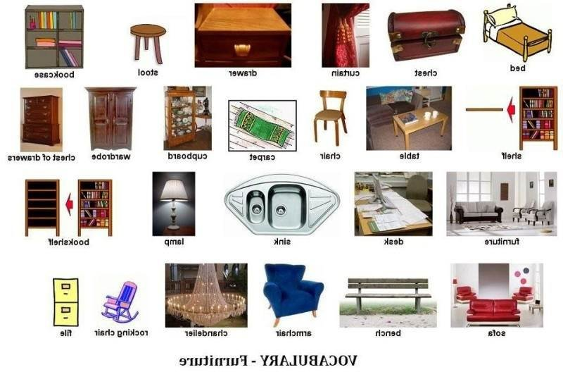 Best Furniture Names List With Pictures Formidable Name Of Bedroom With Pictures
