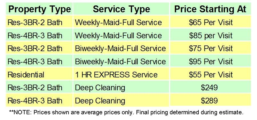 Best Cleaning House Average House Cleaning Rates With Pictures