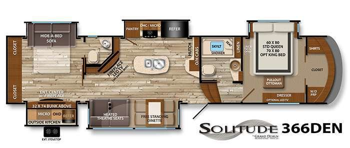 Best 12 Must See Rv Bunkhouse Floorplans General Rv Center With Pictures