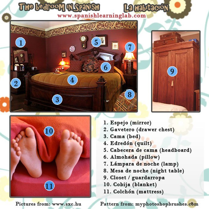 Best Describing Your Bedroom In Spanish La Habitación With Pictures