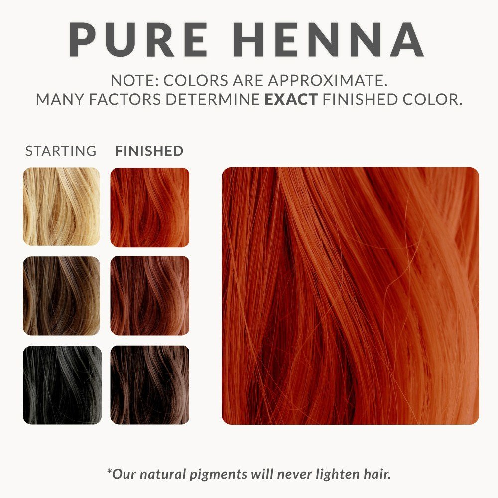 Free Pure Henna Hair Dye – Henna Color Lab® – Henna Hair Dye Wallpaper