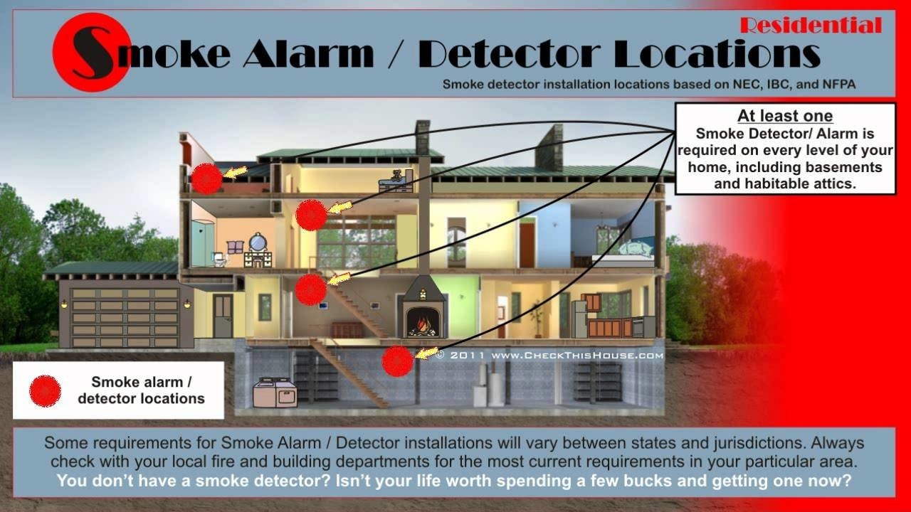 Best Where To Install Smoke Alarms In Homes Smoke Detector With Pictures