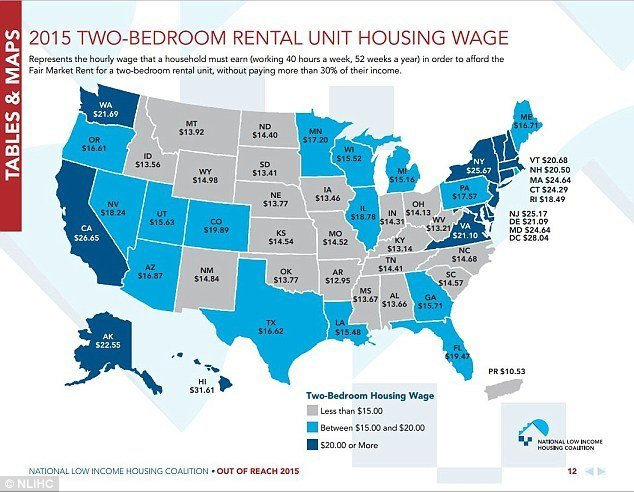 Best Out Of Reach Study Reveals Hourly Wage You Need To Afford With Pictures