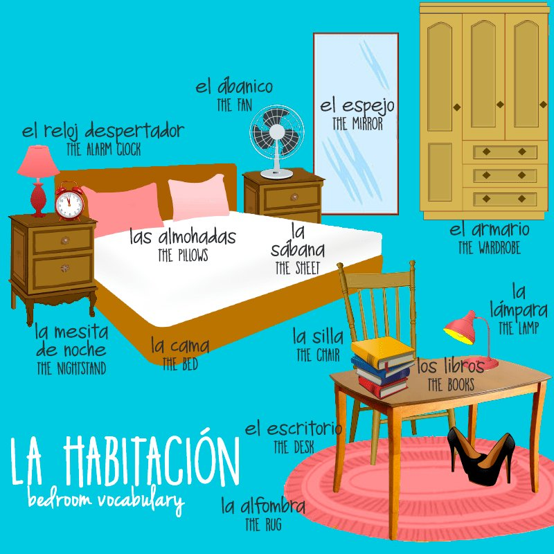 Best Bedroom Clipart Vocabulary Pencil And In Color Bedroom Clipart Vocabulary With Pictures