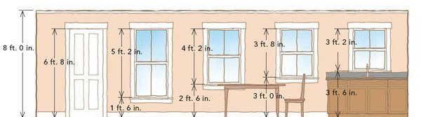 Best Windows From The Inside Out Fine Homebuilding With Pictures