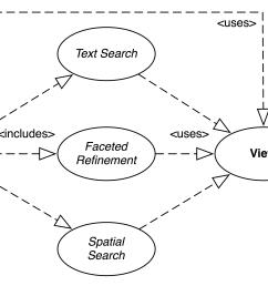 for uml computer diagrams monitoring remote [ 5866 x 2416 Pixel ]