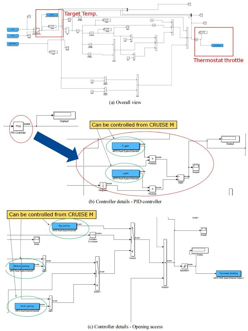 hight resolution of overall active cooling system control strategy based on the electronically map controlled thermostat control algorithm which can be optimized at the