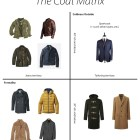 choosing versatile outerwear styleforum
