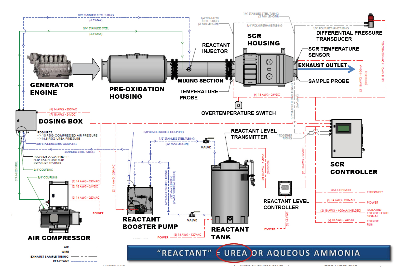 hight resolution of after treatment system diagram