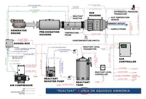 small resolution of after treatment system diagram