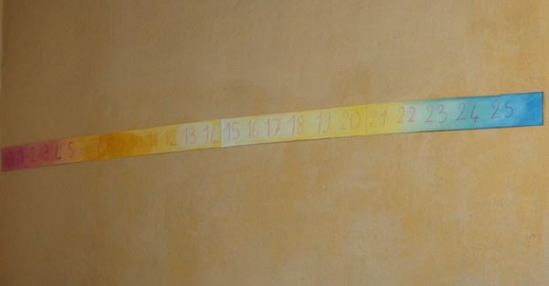 les chiffres qu'Anselme connait, fait sur du papier aquarellé