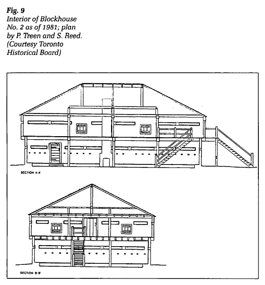 The Blockhouses of Toronto: A Material History Study