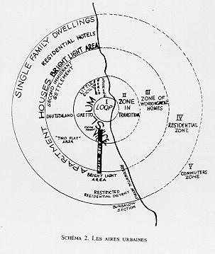 La réception du modèle graphique de Burgess dans la