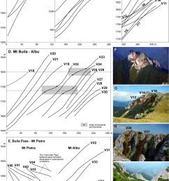 url http journals openedition org geomorphologie docannexe image 11528 img 4 jpg [ 2618 x 4564 Pixel ]