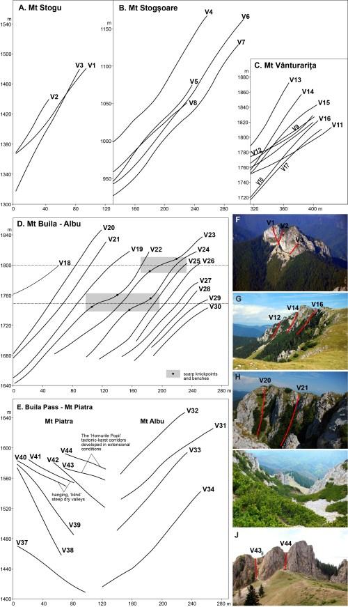 small resolution of url http journals openedition org geomorphologie docannexe image 11528 img 4 jpg