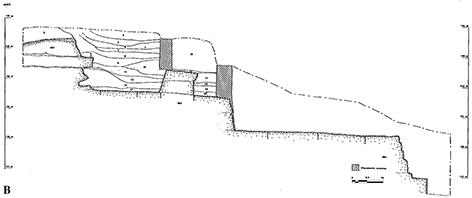 Le sanctuaire des trois Gaules et la question du forum