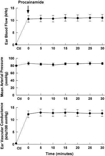 Arterial baroreflex modulation of heat-induced vasodilation in the rabbit ear   Journal of Applied Physiology