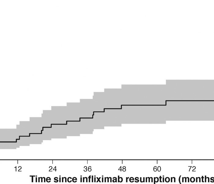What Happens When Patients With Crohn's Disease in Remission Stop Taking Infliximab?