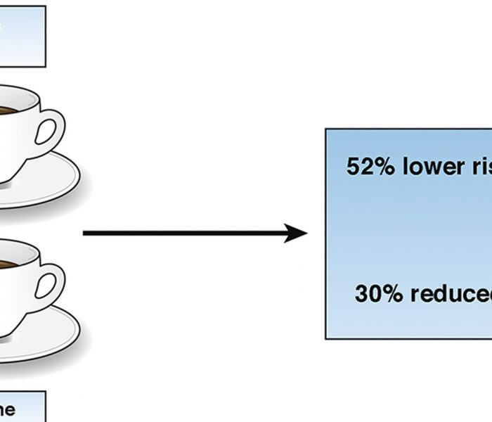 Does Drinking Coffee Increase Survival of Patients With Colorectal Cancer?