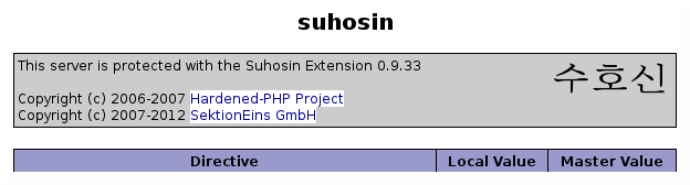 Suhosin Section of phpinfo()