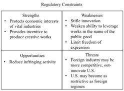 Freedom and Constraint in Internet Regulation: A Perspective on Balance (1/2)