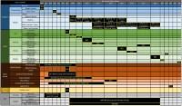 WoW Addons & Tools - Journey of Bokou!