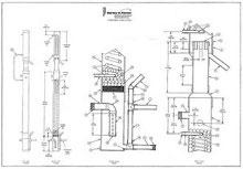 Manual para la producción casera y agrícola de etanol