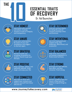 The Ten Essential Traits of Recovery (COD Infographic)