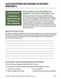 Close and Intimate Relationships in Recovery – Worksheet 2 (COD)