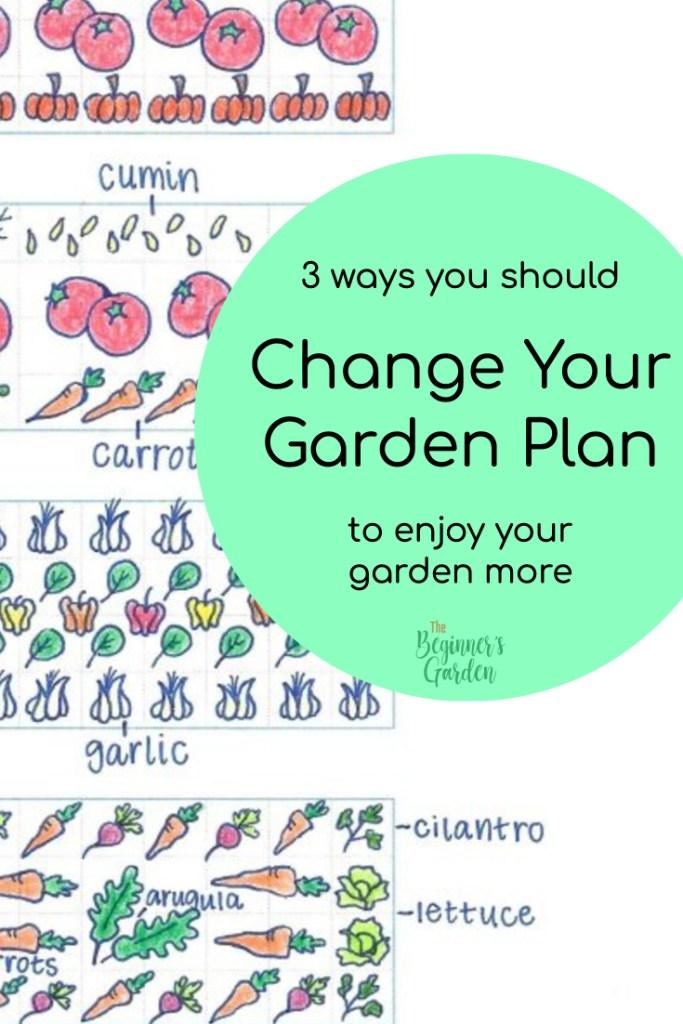 change your garden plan